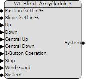 WL-Blind